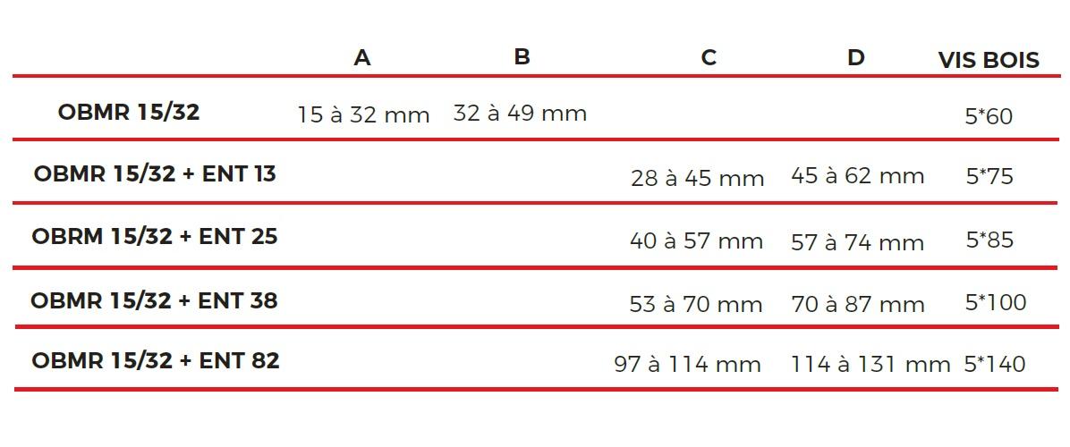 Tableau vide technique OBMR15/32